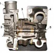 Что такое дизельный турбированный двигатель