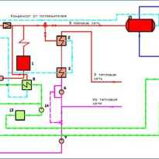 Что является рабочим телом парового двигателя